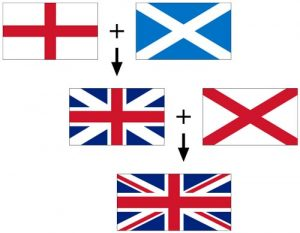 Flags_of_the_Union_Jack